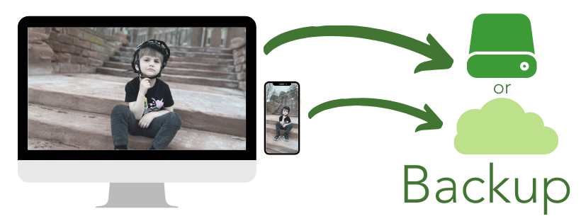 image showing what a photo backup looks like